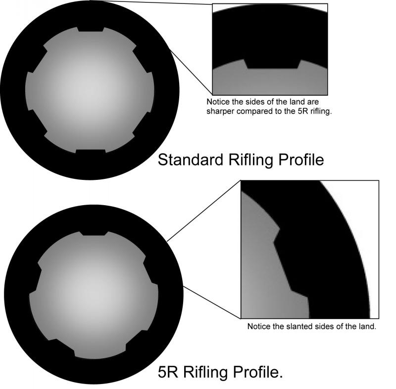 300 browning balles vs ak 47